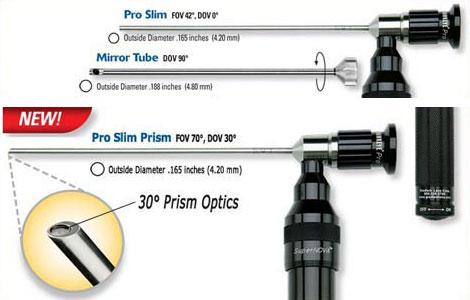 bore-rigid-pro-slim-prism